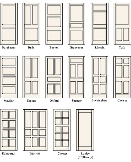 Types Interior Different Doors