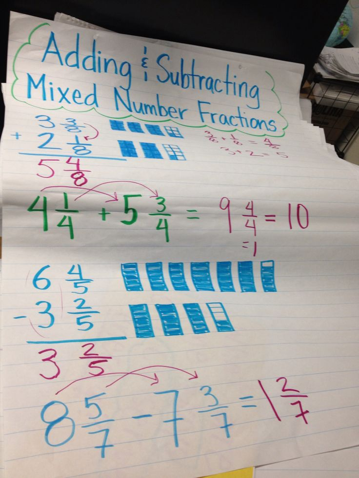 Anchor Chart Mixed Adding Numbers