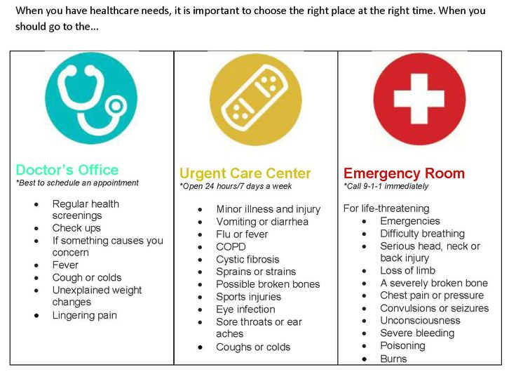 Er Fresenius Care Vs Urgent Poster