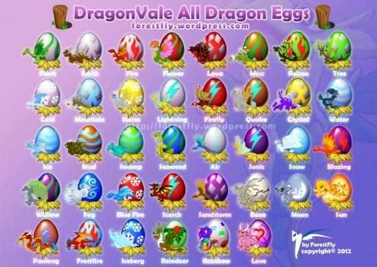 Dragon Facebook Dragon Game Dragon City Chart Dragon All City