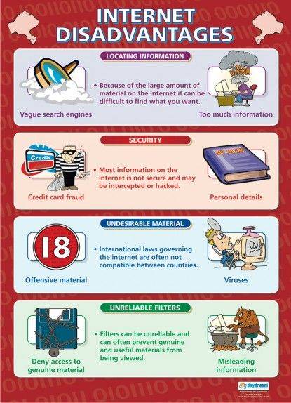 Icons Safety Manual