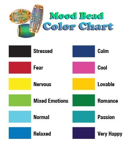 Meaning Mood Ring Color Code