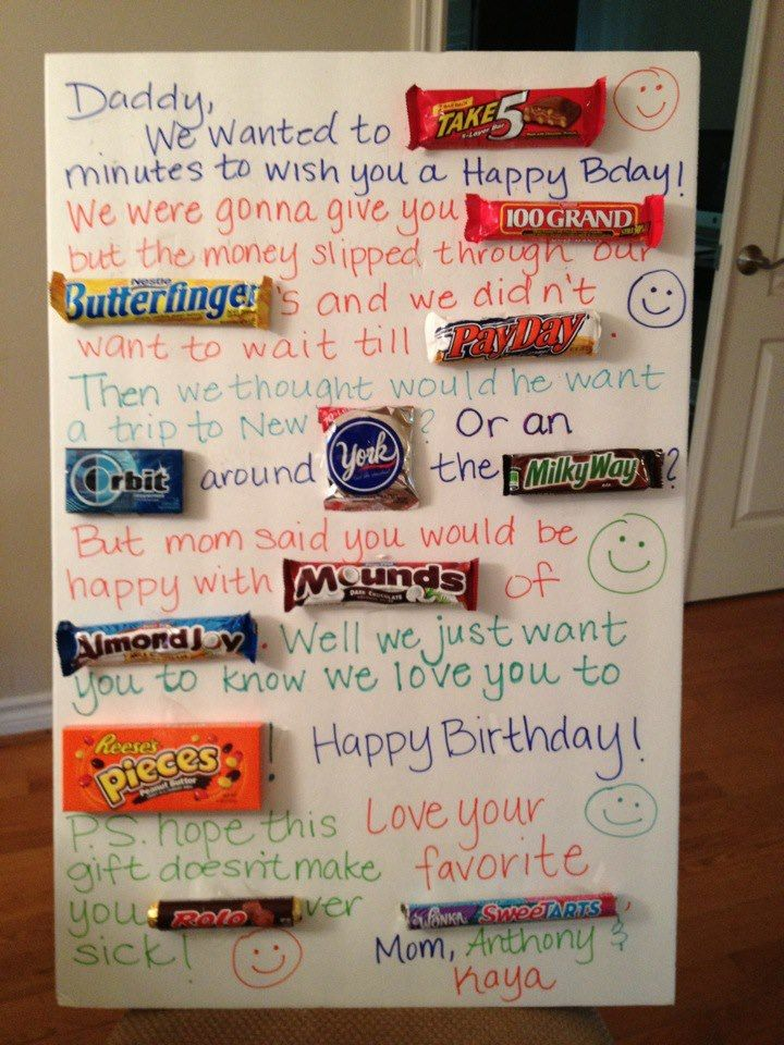 Poster Candy Happy Birthday Ideas