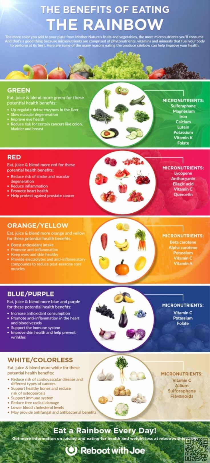 Healthiest Food Eat Out