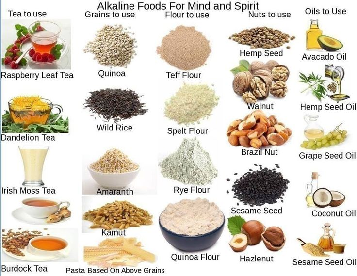 Dr Food Cell List Sebi