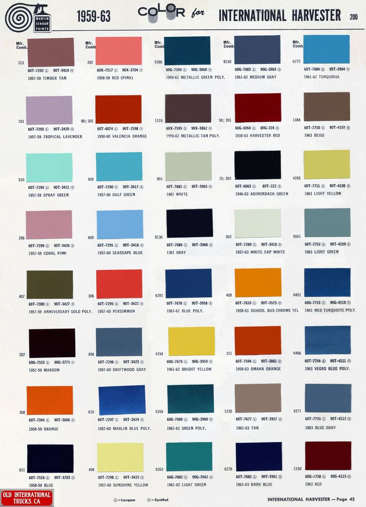 Maaco Paint Colors Chart