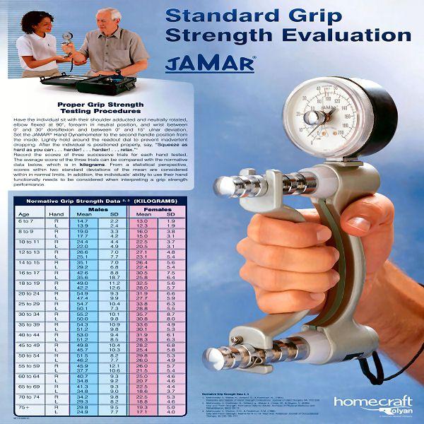 Jamar Dynamometer Norms Grip