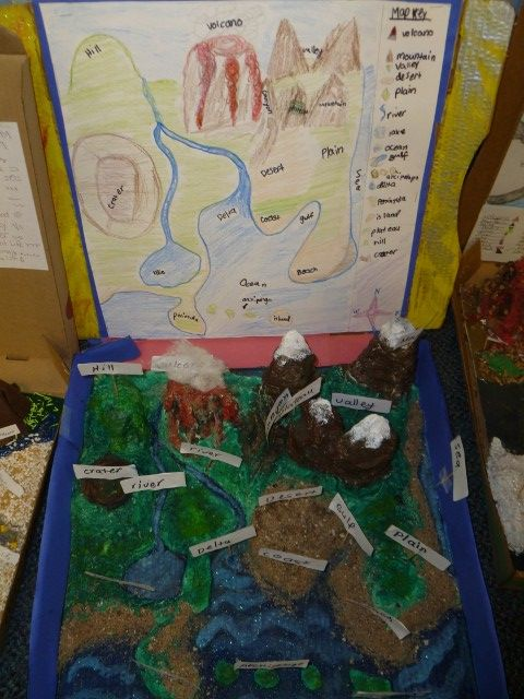 Landforms Second Grade