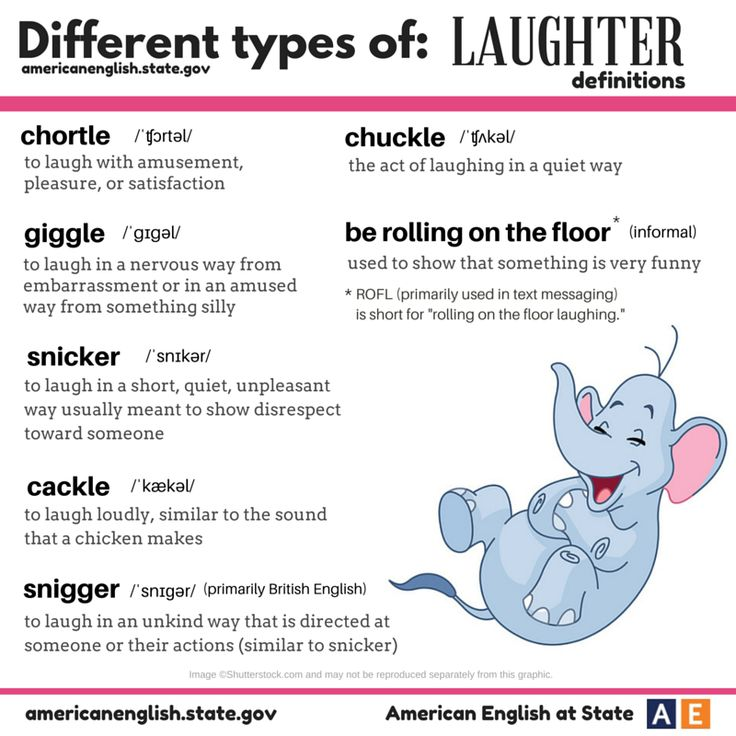 Different Types Laughs Words