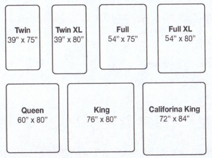 King Size Quilts Measurements
