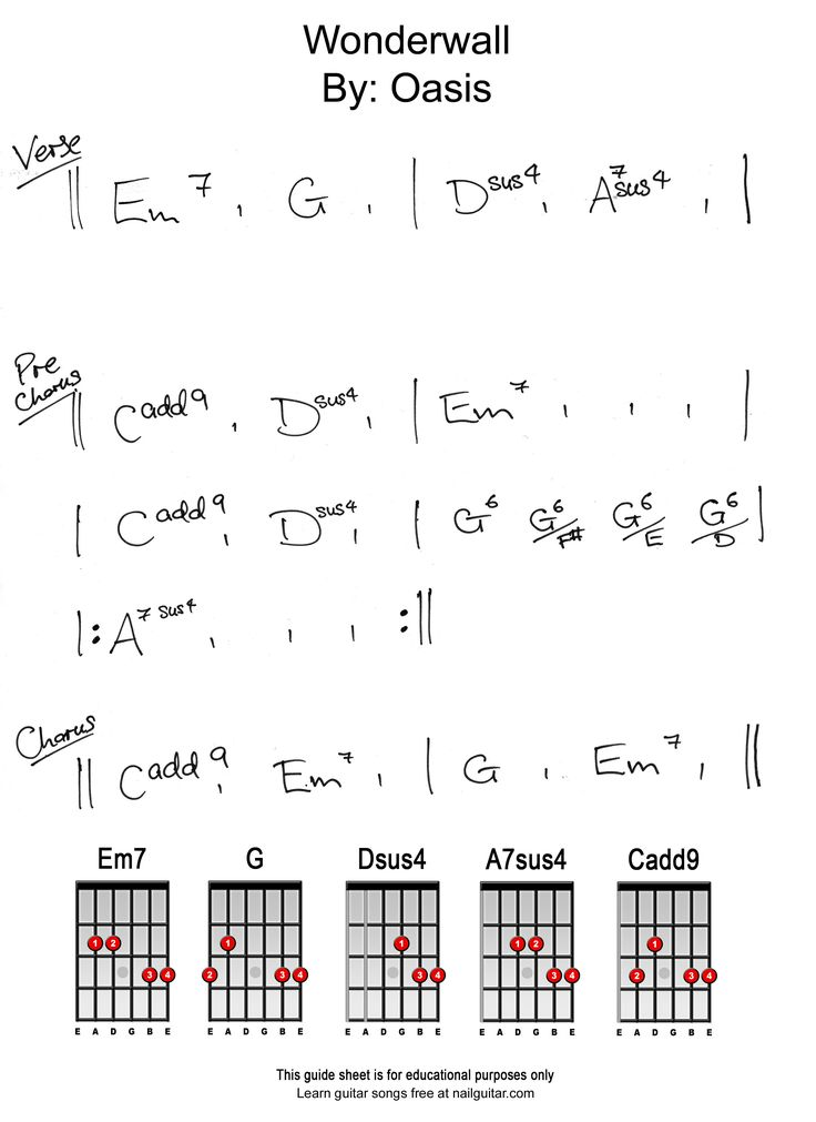 6 String Acoustic Guitar Notes