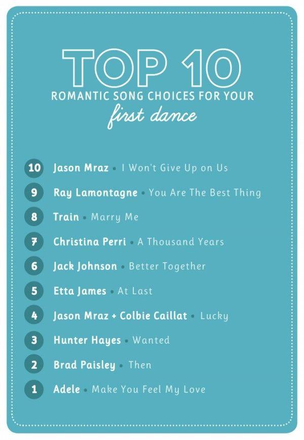 Top Wedding Love Songs