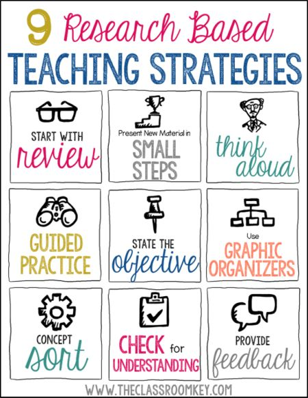 Differentiated Instruction Strategies List For Art Teachers