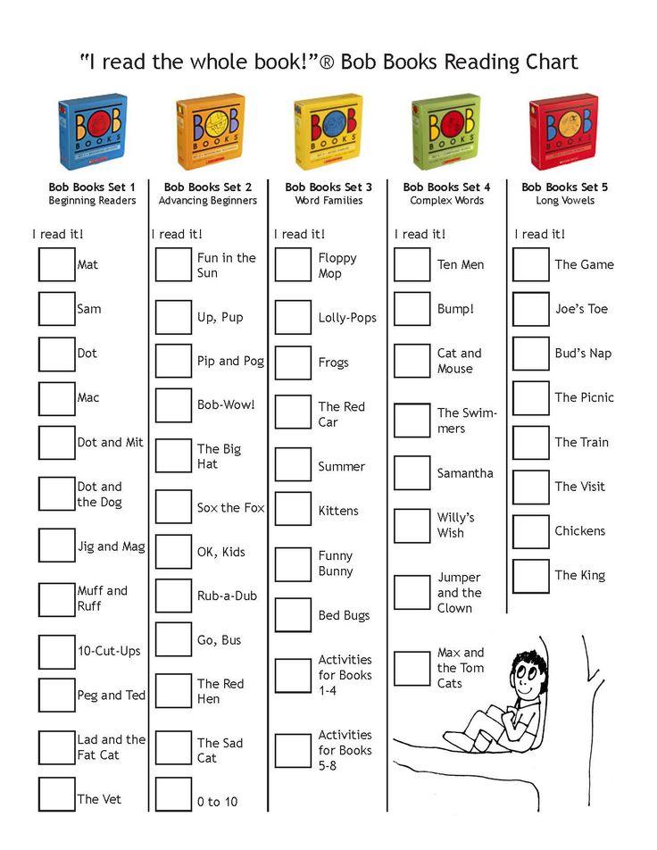 Reading Literacy Charts