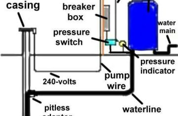 240 Wiring Diagram Pump Pressure Switch. Omron Relay Wiring Diagram on