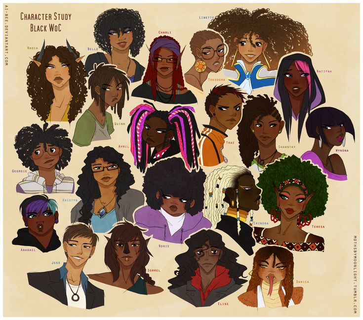 African American Hair Draw References