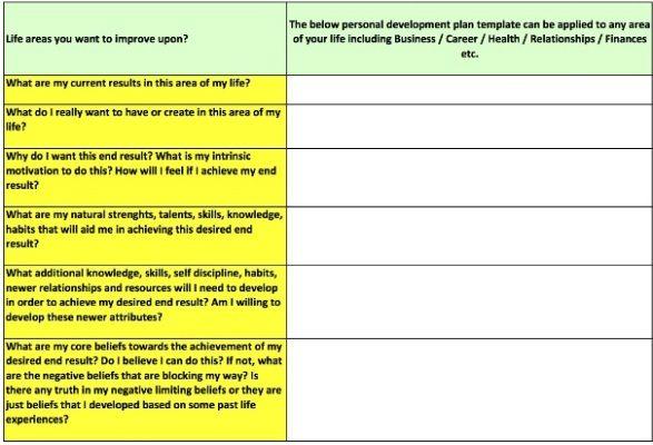 Self Improvement Plan Students