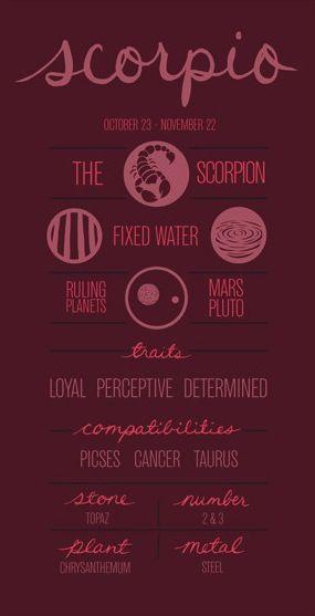 Birthday 5 October Horoscope