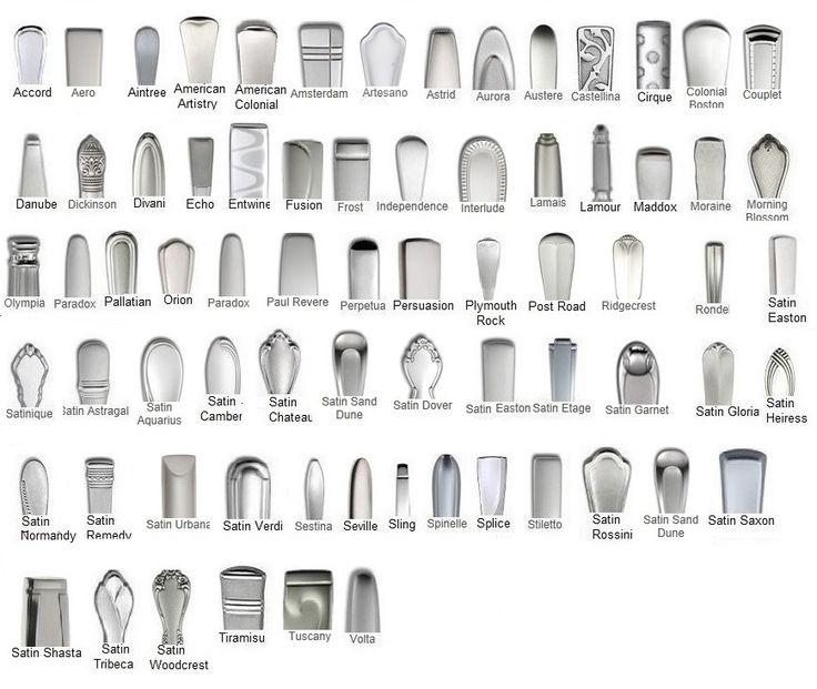Rogers Wm Pattern Identification Silverware