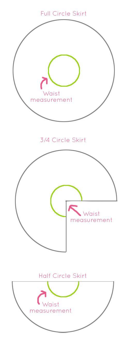 Skirt 3 Calculator 4 Circle