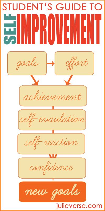 What Are Self Improvement Goals