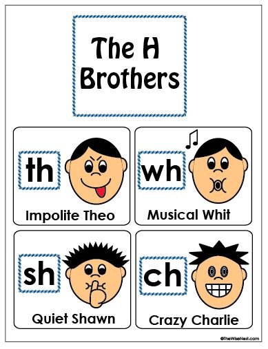 Ch Th Th Ch Ch Th Th Sh Ch Th Ch Th Th Ch Sh Th Digraph Wh Th Th Ch Ch