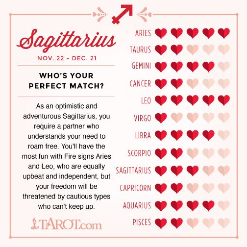Sagittarius And Cancer Relationship Compatibility