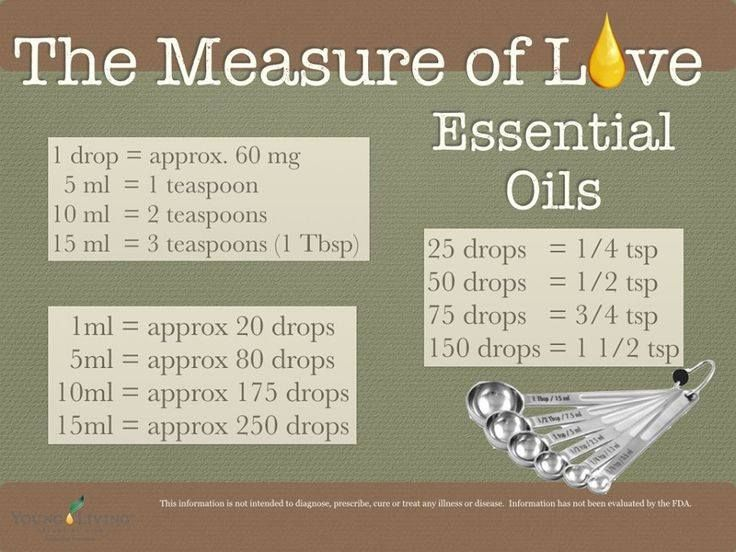 Cheat Sheet Average Drops Of Essential Oils