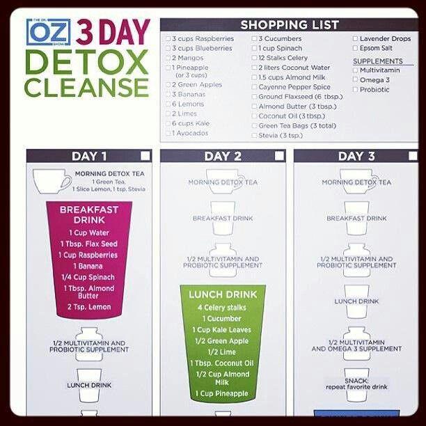 3 Oz Dr Detox Day Cleanse