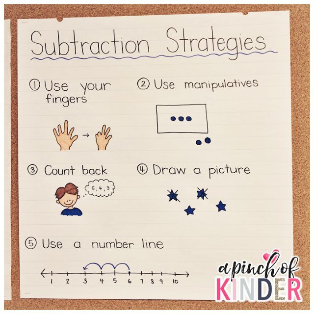 Addition Regrouping Poster