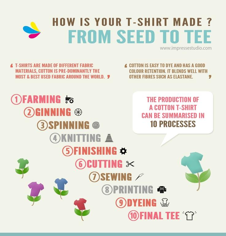 Shirt T Cutting Patterns