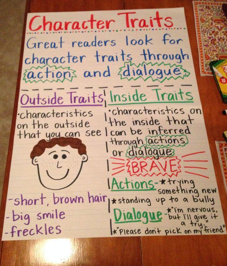 Character Traits Inside