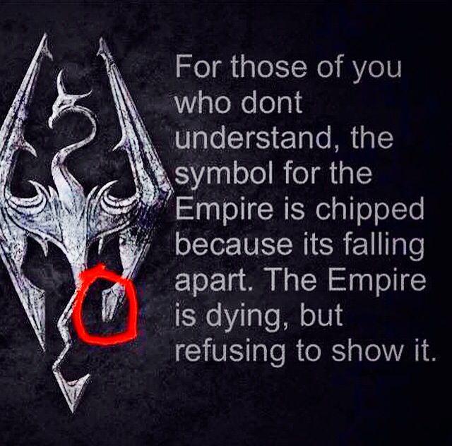 Skyrim Dragonborn Symbol