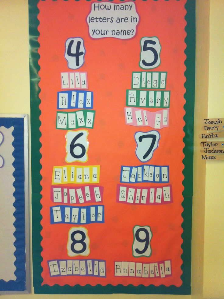 Faces Math Bulletin Board Ideas
