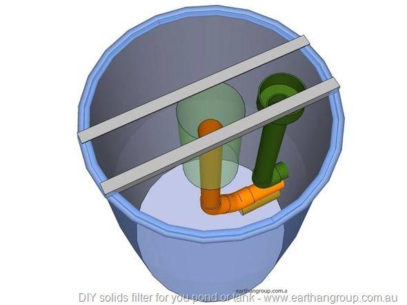 Diy Aquarium Bucket Filter Systems