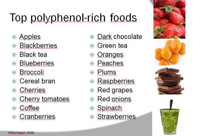 Inflammation Factor Food List