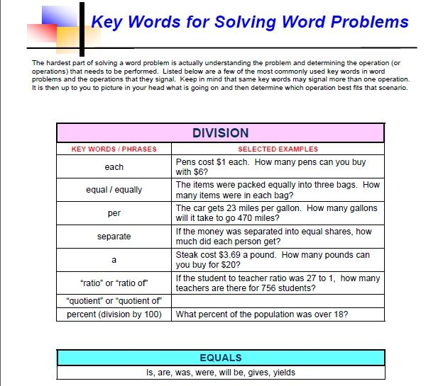 Word Problems Key Fraction Solving Words