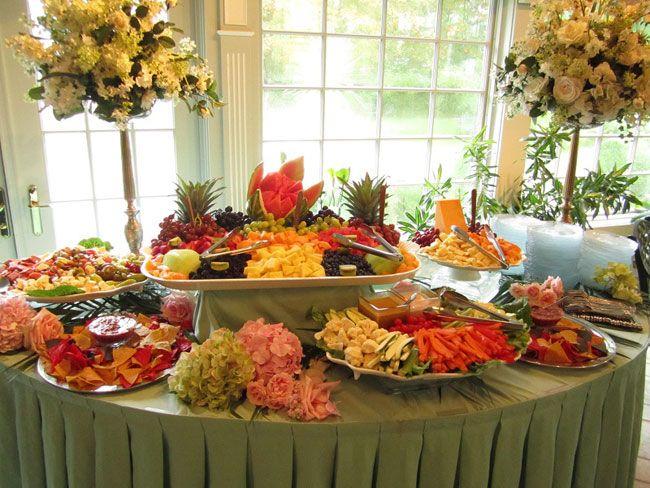 Wedding Finger Foods Budget
