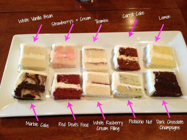 Types Cakes Flavors