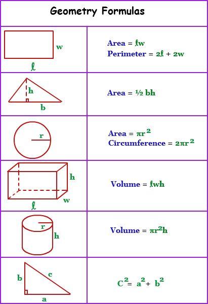 Basic Statistics Symbols And Definitions