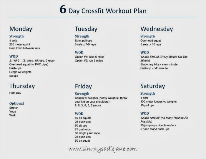 Sample Workout Routines Crossfit