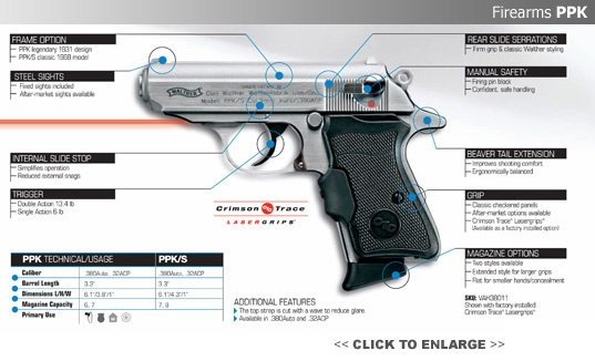 Diagram Walther Ppk S 22