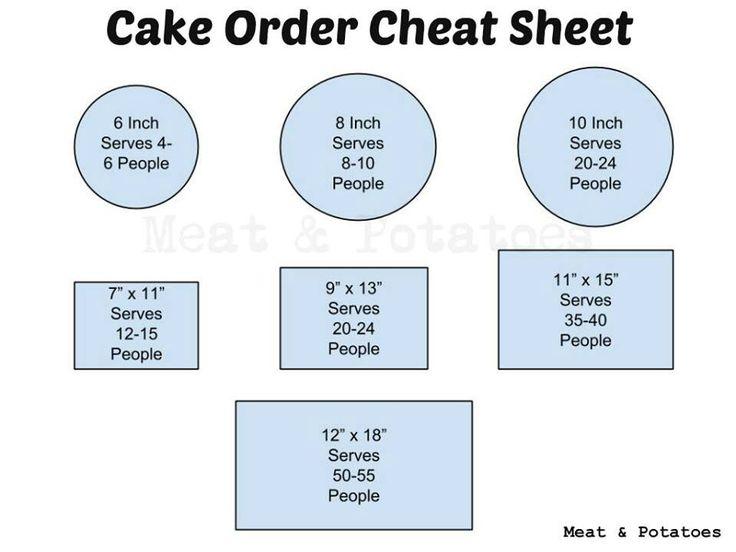 Half Sheet Cake Serving Size
