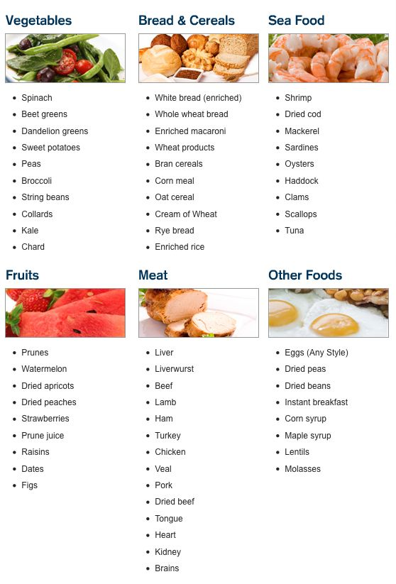 high iron foods... will help me a lot with my anemia. I ...