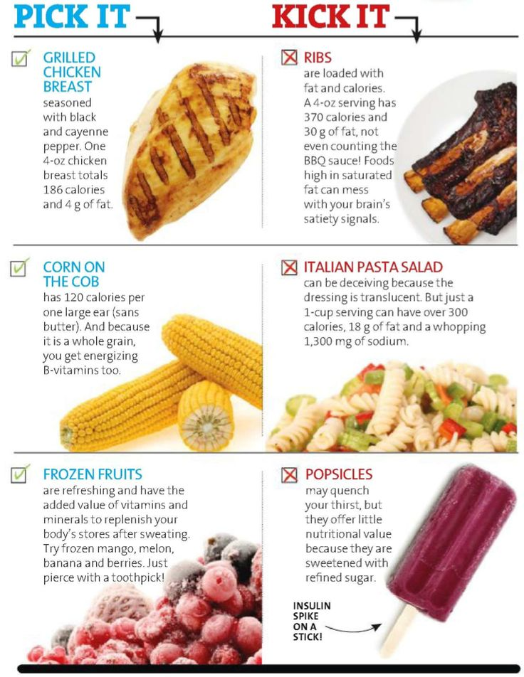 Healthy Fast Food Lunch Choices