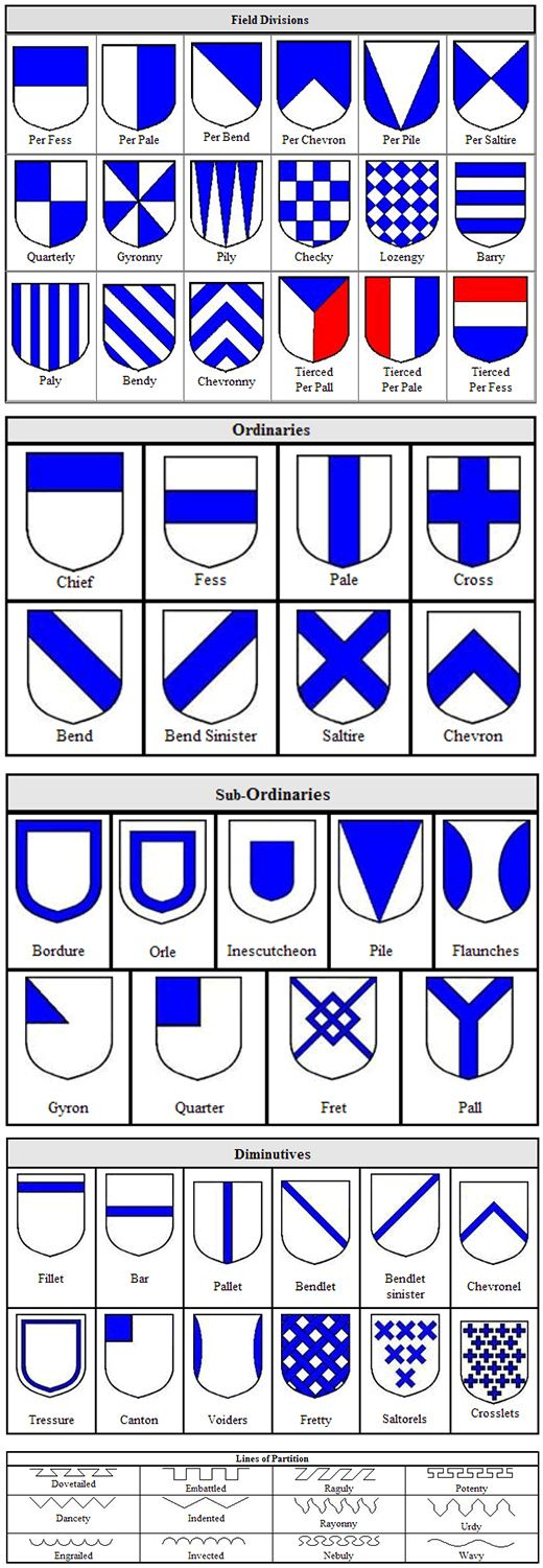 Shield Coat Arms Color Meanings