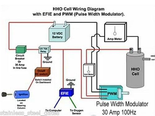 Hho Dry Cell Wiring Diagram Wiring Diagram Services