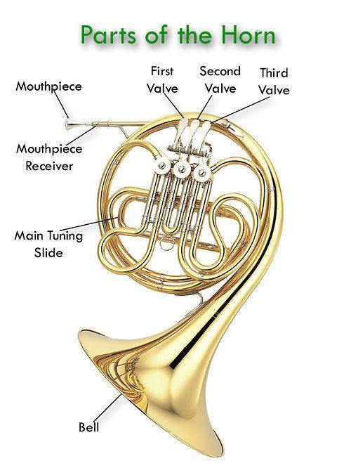 Keep Calm And Love Clarinet