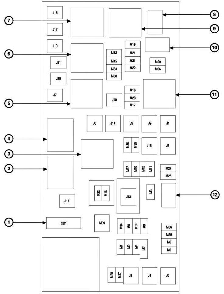 2008 Jeep Commander Fuse Box Diagram