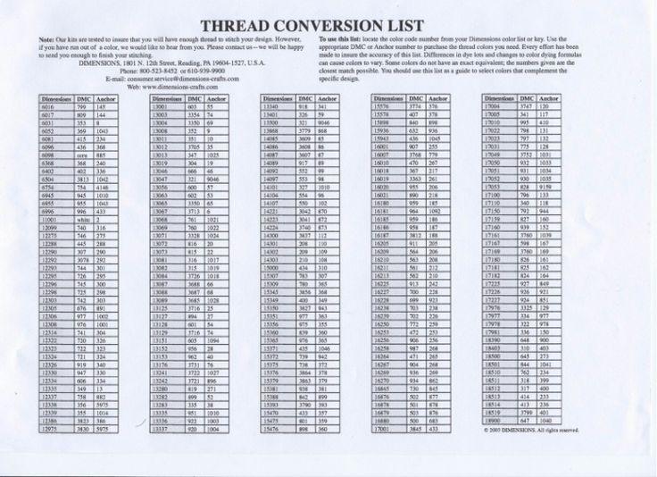 Needlepoint Thread Conversion Chart